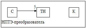 Элемент блок-схемы НПТЭ-преобразователя